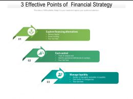 3 Effective Points Of  Financial Strategy