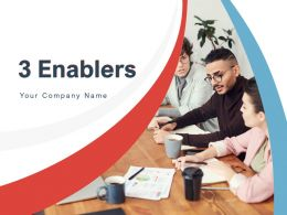 3 Enablers Business Model Innovation Leadership Communication