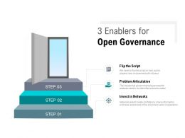3 Enablers For Open Governance