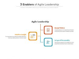 3 Enablers Of Agile Leadership