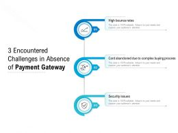 3 Encountered Challenges In Absence Of Payment Gateway