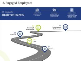 3 Engaged Employees Onboard Improve Powerpoint Presentation Format