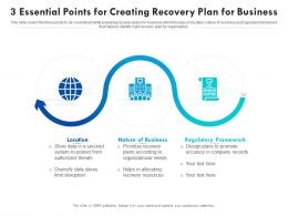 3 Essential Points For Creating Recovery Plan For Business
