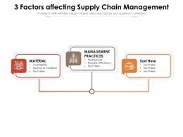 3 Factors Affecting Supply Chain Management