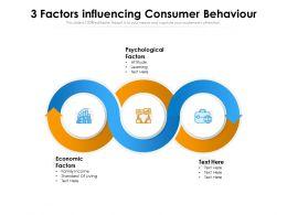 3 Factors Influencing Consumer Behaviour