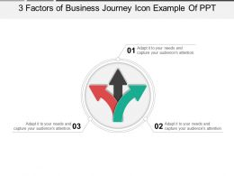 3 Factors Of Business Journey Icon Example Of Ppt
