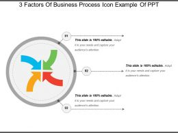 3 Factors Of Business Process Icon Example Of Ppt