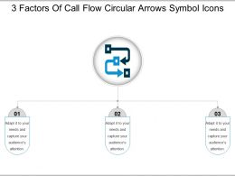 3 Factors Of Call Flow Circular Arrows Symbol Icons