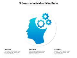 3 Gears In Individual Man Brain