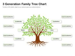 3 Generation Family Tree Chart