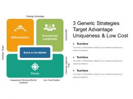 3 Generic Strategies Target Advantage Uniqueness And Low Cost