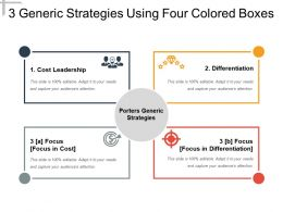 3_generic_strategies_using_four_colored_boxes_Slide01