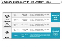 3_generic_strategies_with_five_strategy_types_Slide01