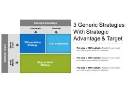 3 Generic Strategies With Strategic Advantage And Target