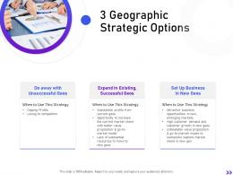 3 Geographic Strategic Options Strategic Initiatives Global Expansion Your Business Ppt Brochure