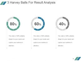 3 Harvey Balls For Result Analysis Example Of Ppt