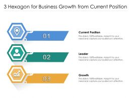 3 Hexagon For Business Growth From Current Position