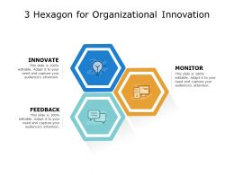 3 Hexagon For Organizational Innovation