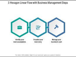 3 Hexagon Linear Flow With Business Management Steps