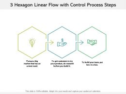 3 Hexagon Linear Flow With Control Process Steps