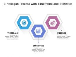 3 Hexagon Process With Timeframe And Statistics