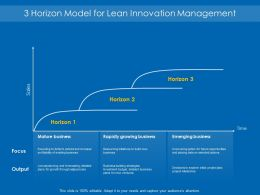 3 Horizon Model For Lean Innovation Management