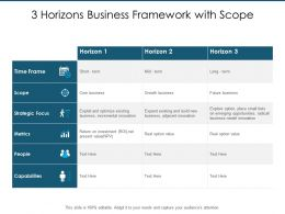3 Horizons Business Framework With Scope