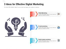 3 Ideas For Effective Digital Marketing