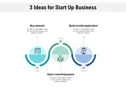 3 Ideas For Start Up Business