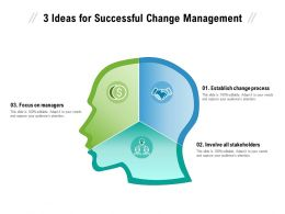3 Ideas For Successful Change Management