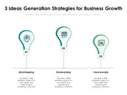 3 Ideas Generation Strategies For Business Growth