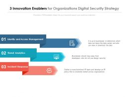 3 Innovation Enablers For Organizations Digital Security Strategy