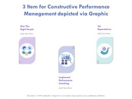 3 Item For Constructive Performance Management Depicted Via Graphics