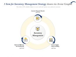 3 Item For Inventory Management Strategy Shown Via Arrow Graphic