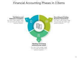 3 Items Development Relationship Management Opportunities Measures Business
