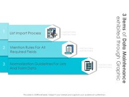 3 Items Of Data Maintenance Exhibited Through Graphic