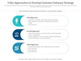 3 Key Approaches To Develop Customer Intimacy Strategy