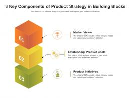 3 Key Components Of Product Strategy In Building Blocks