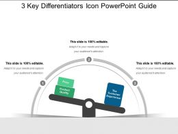 3 Key Differentiators Icon Powerpoint Guide