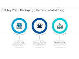3 Key Points Displaying 3 Elements Of Marketing
