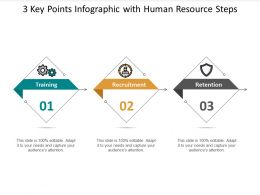 3 Key Points Infographic With Human Resource Steps
