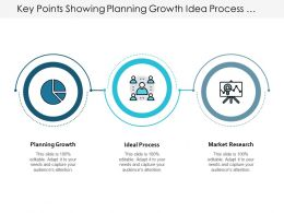 3 Key Points Showing Planning Growth Idea Process And Market Research