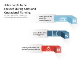 3 Key Points To Be Focused During Sales And Operational Planning
