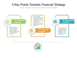 3 Key Points Towards Financial Strategy