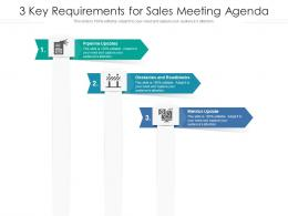 3 Key Requirements For Sales Meeting Agenda