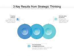 3 Key Results From Strategic Thinking