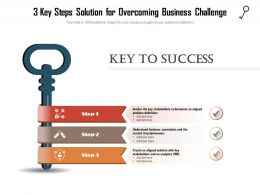 3 Key Steps Solution For Overcoming Business Challenge