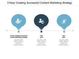 3 Keys Creating Successful Content Marketing Strategy Ppt Powerpoint Mockup Cpb