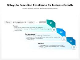 3 Keys To Execution Excellence For Business Growth