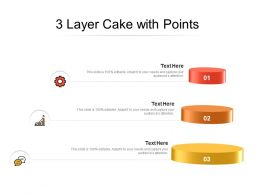 3 Layer Cake With Points